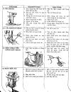 Giáo trình dạy cắt may