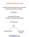 Slide bài giảng về Luật kinh tế