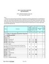 Biểu cam kết thuế hàng phi nông sản trong wto
