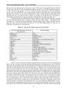 Tiền và hoạt động ngân hàng TS Lê Vinh Danh