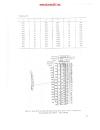 Sổ tay Quá trình và Thiết bị Công nghệ hóa học tập 1