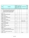 Biểu cam kết thuế nhập khẩu của Việt Nam