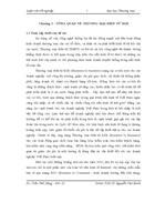 Hoan thien mo hinh ban hang B2B qua Website cua Cong ty Det may Hoang Dung – www.detmayhoangdung.com.vn
