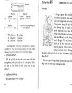 Tam Ly phuong phap ren luyen tri nao p3 2 pdf