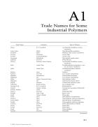 Plastics Technology Handbook