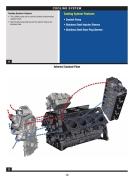 Tài liệu động cơ FORD 6 4L P1 3